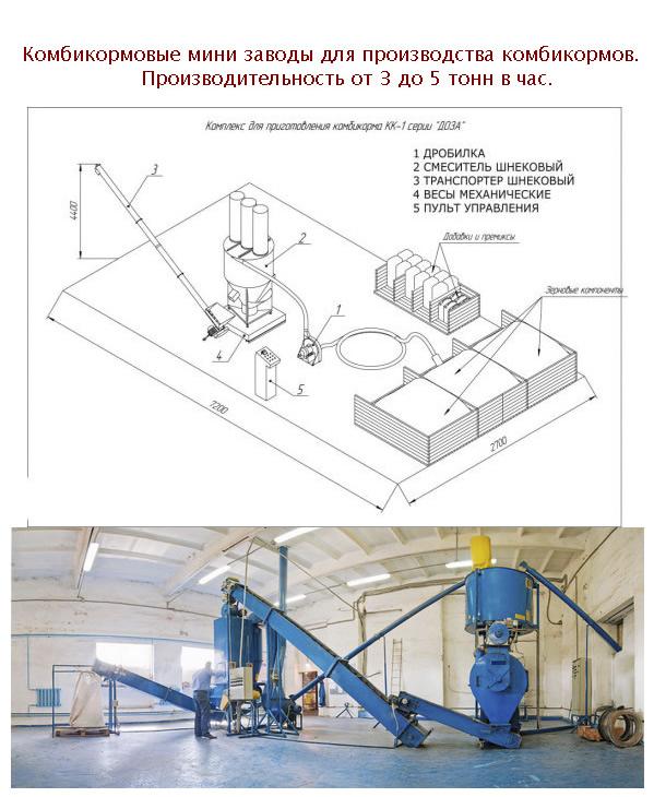Сахарный мини завод своими руками
